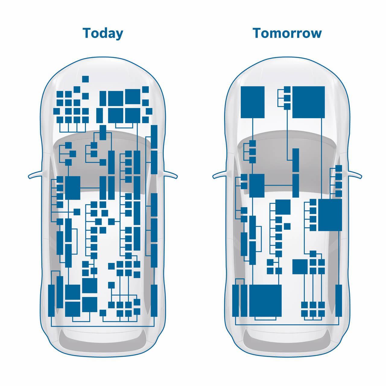 Jól látható a különbség a ma és a holnap autója között a fedélzeti elektronika bonyolultságát tekintve